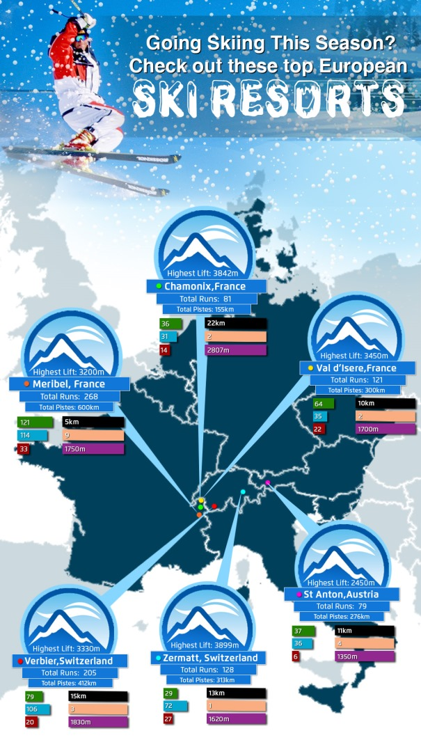 Ski Resorts 2015 infographic